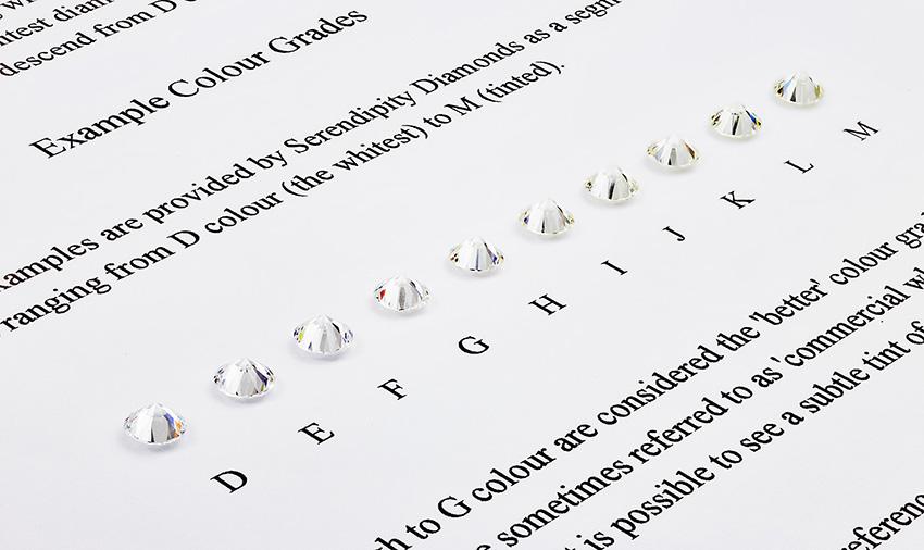 Diamond colour grades for white diamonds
