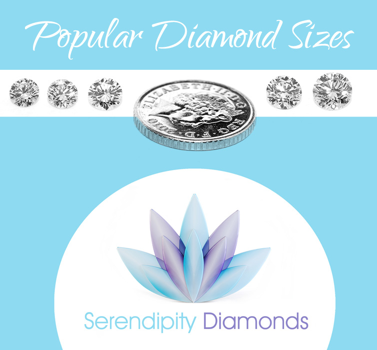 Most Popular Diamond Sizes - Size Comparisons