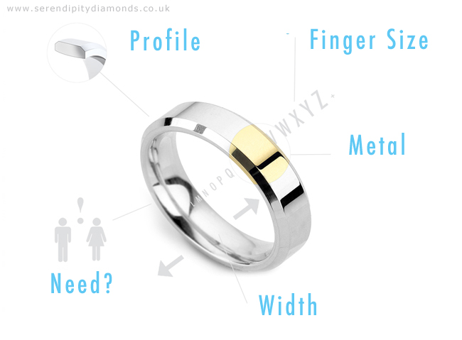 Mens Wedding Rings - Solutions for the Stressed Groom