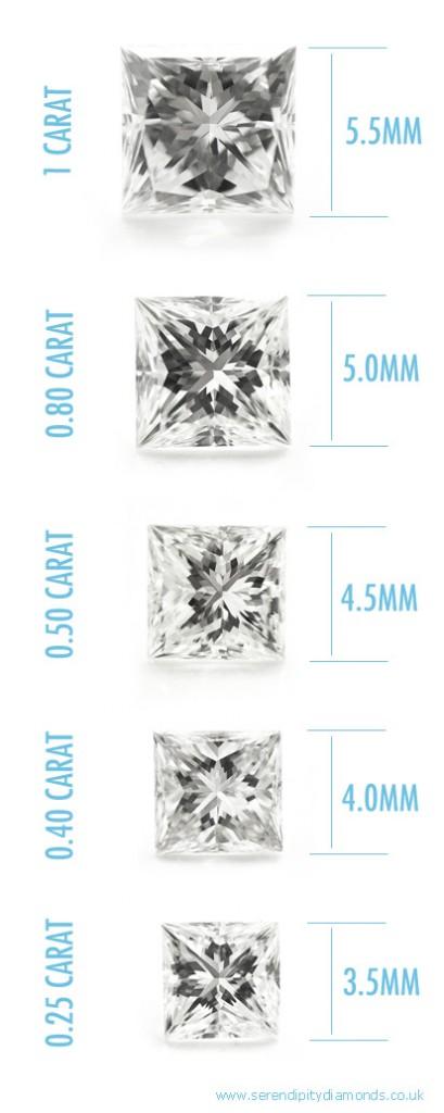 Carat Princess Cut Diamond Actual Size
