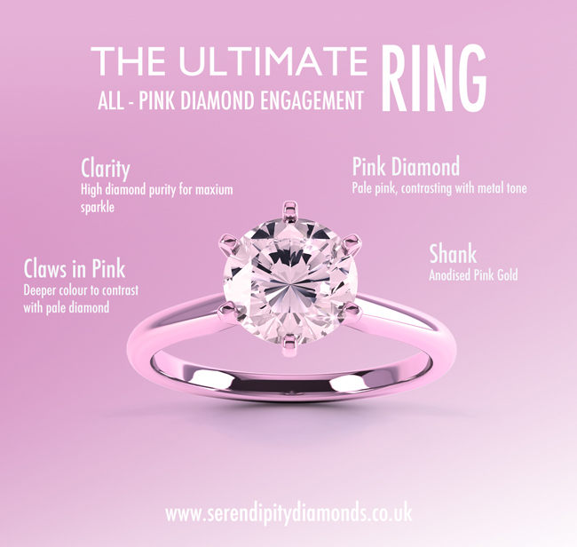 the ultimate all pink diamond engagement ring just for fun - Pink Wedding Rings