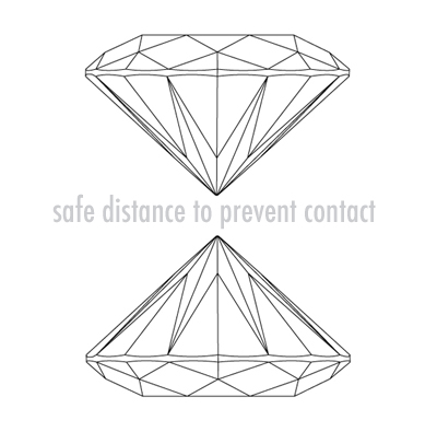 kissing diamonds, set at a safe distance to prevent chipping
