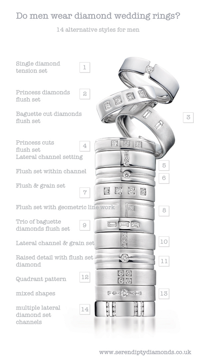 do men wear diamond wedding rings  do guys wear diamond rings