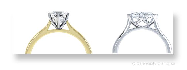 Diamond Ring Settings Explained