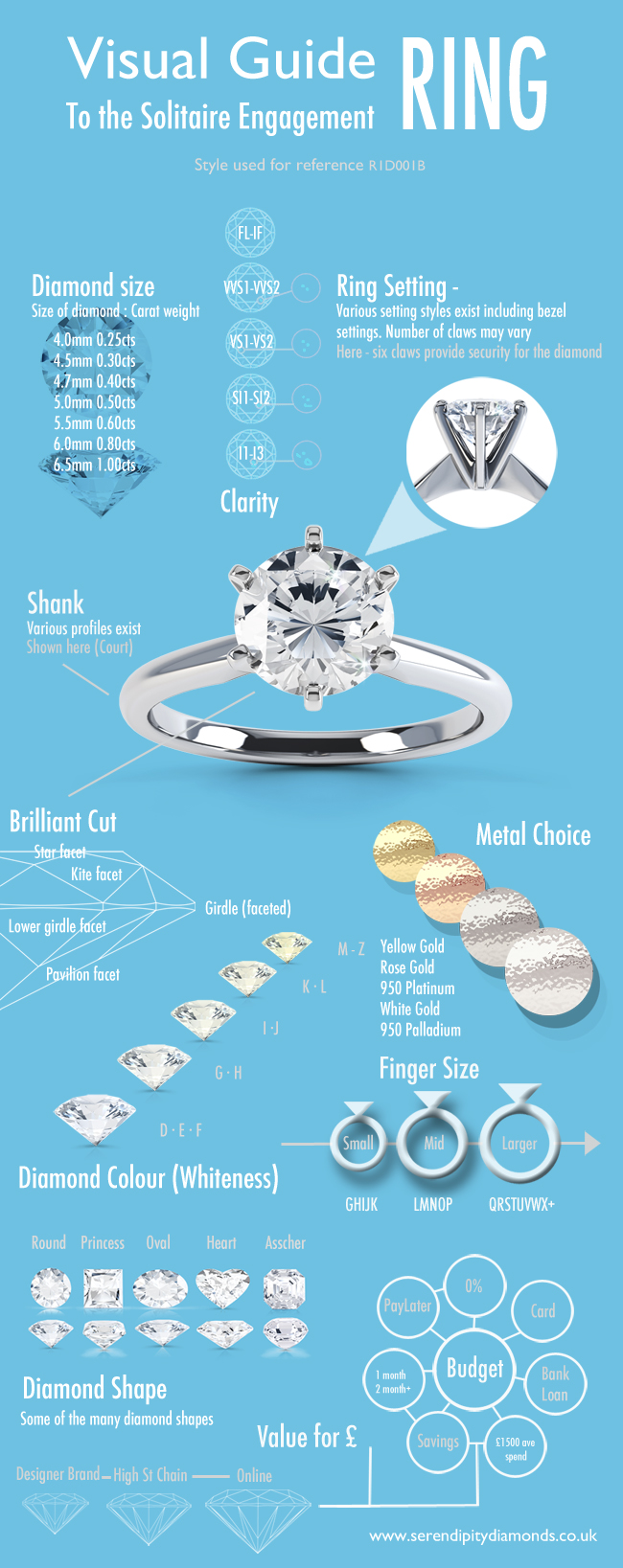 Diamond-Ring-Guide