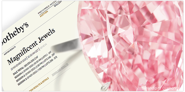 The Pink Star 59.60 Carat Diamond