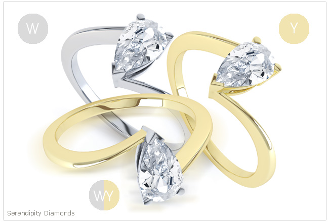 Three Choices of Precious Metal Shown with Pear Shaped Solitaire Engagement Rings