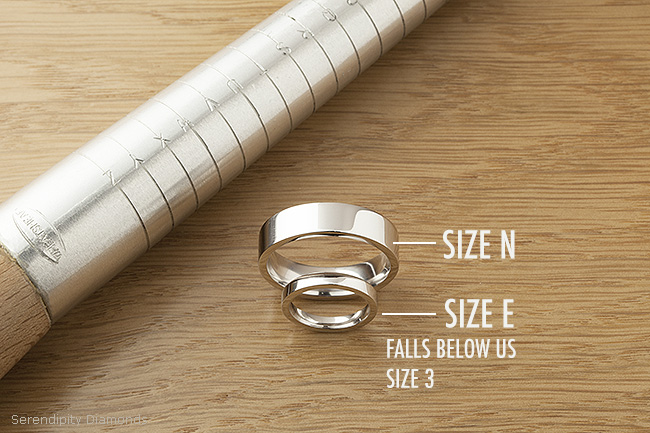 Comparison Between A Regular And Very Small Wedding Ring Comparing Size