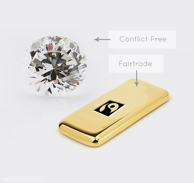 Fairtrade Gold and Conflict Free Diamond Image