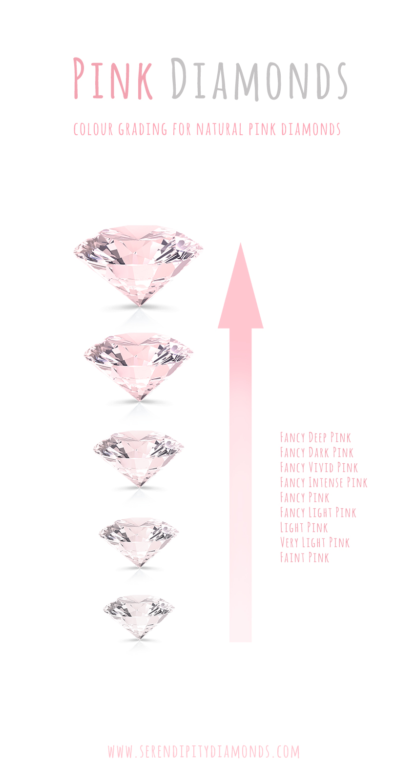 Colour grading for natural pink diamonds