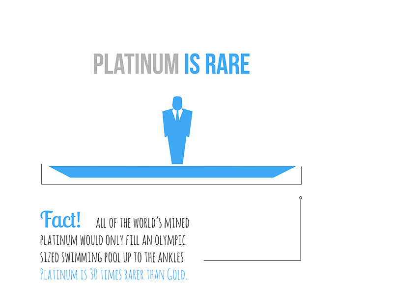 Platinum is rare