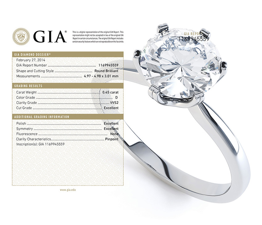 How To Read Your Certified Gia Diamond Grading Report