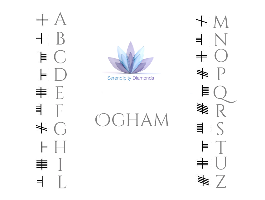 Ogham letters of the Alphabet