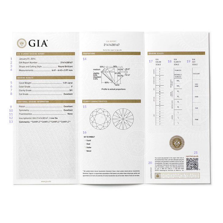 How to Read your GIA certified diamond - GIA report analysis