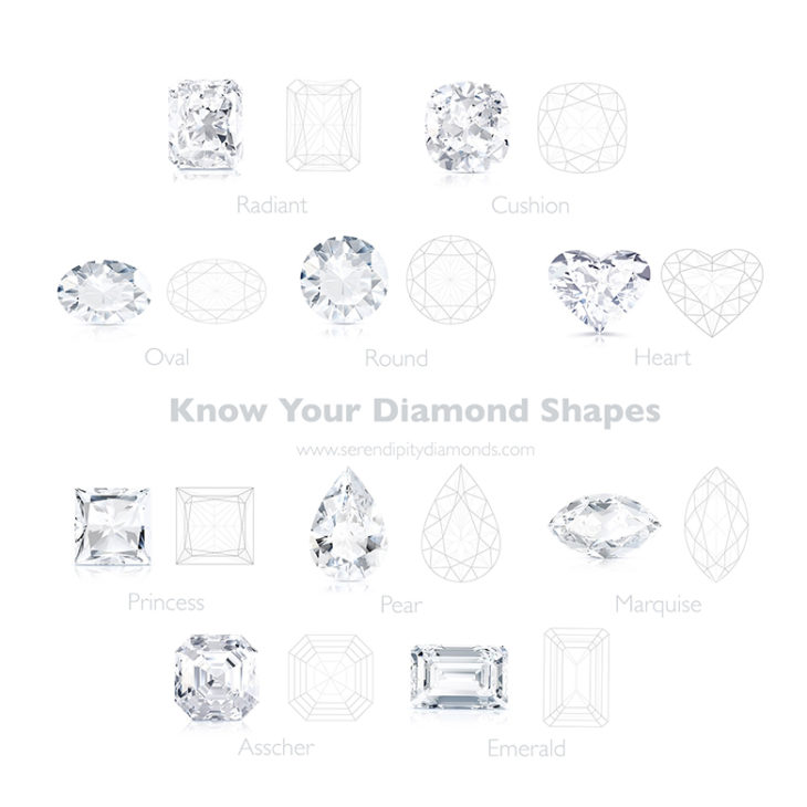 Popular fancy diamond shapes