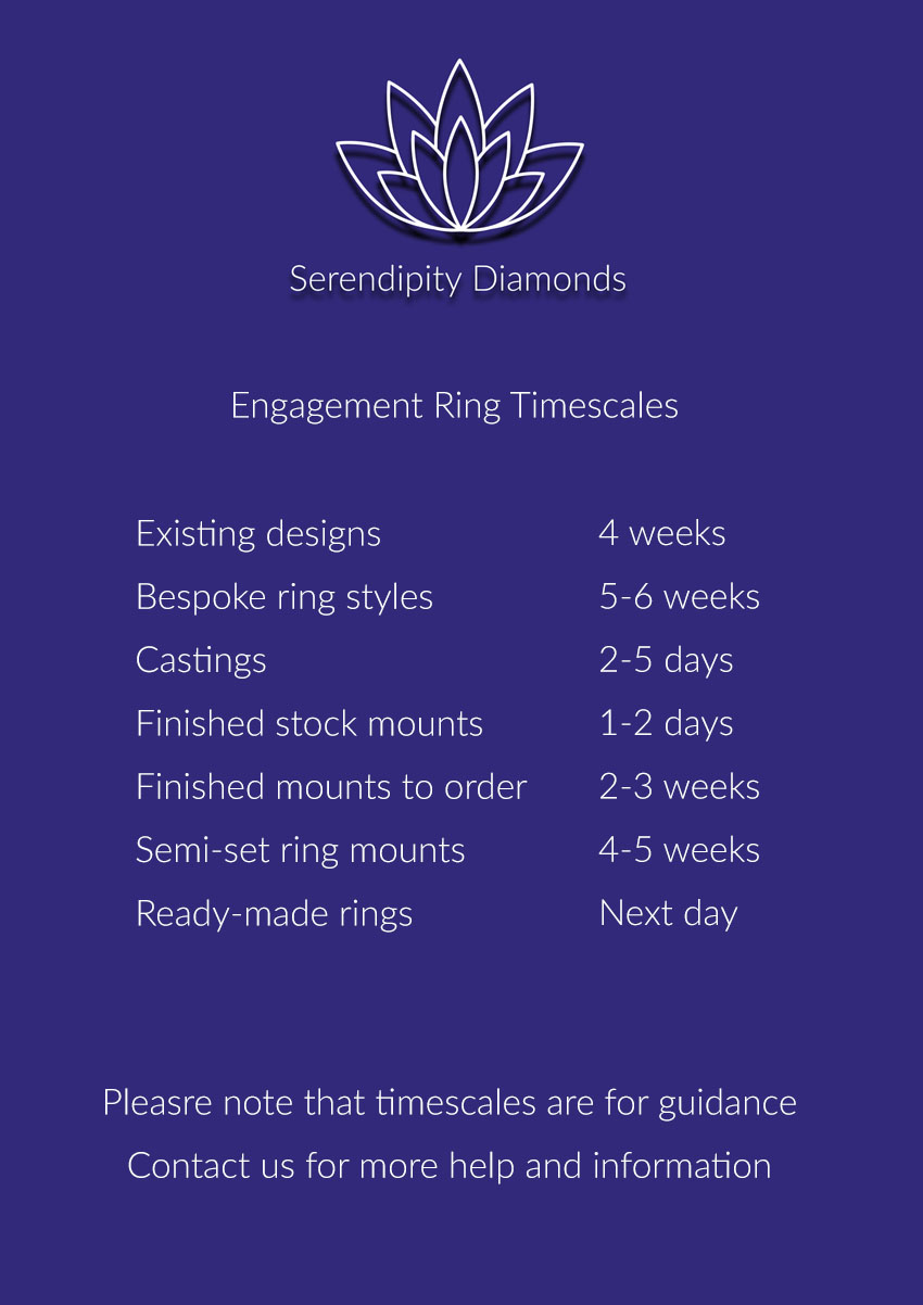 Engagement ring timescales