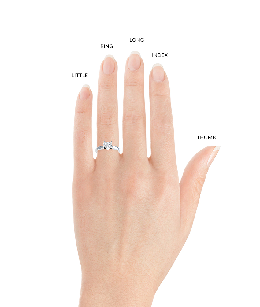 Which Hand For Engagement Rings Wedding Rings Eternity Rings