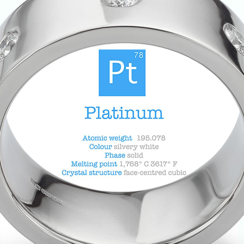 Platinum mens wedding band