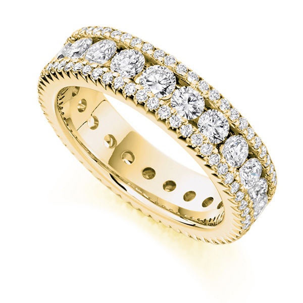 2.80 Carat Diamond Encrusted Full Diamond Eternity Ring In Yellow Gold